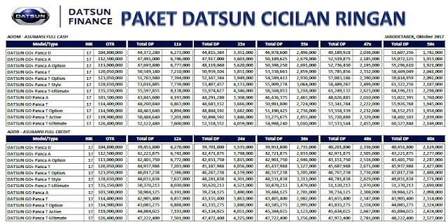 Promo Datsun Oktober DP Murah