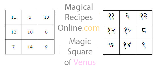 Magical Square of Venus Magic Square of Venus Sigil Seal