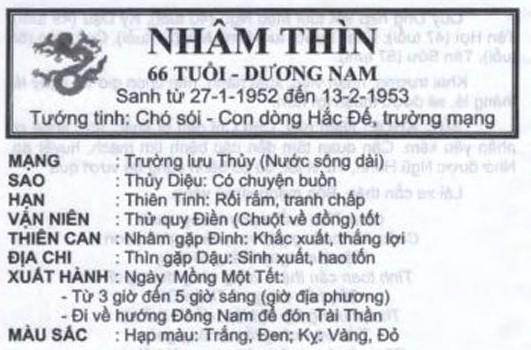 TỬ VI TUỔI NHÂM THÌN 1952 NĂM 2017