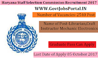 Haryana Staff Selection Commission – 2540 Computer Instructor, Librarian, Store Keeper
