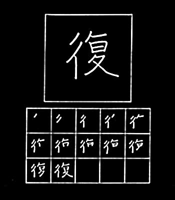 kanji recovery