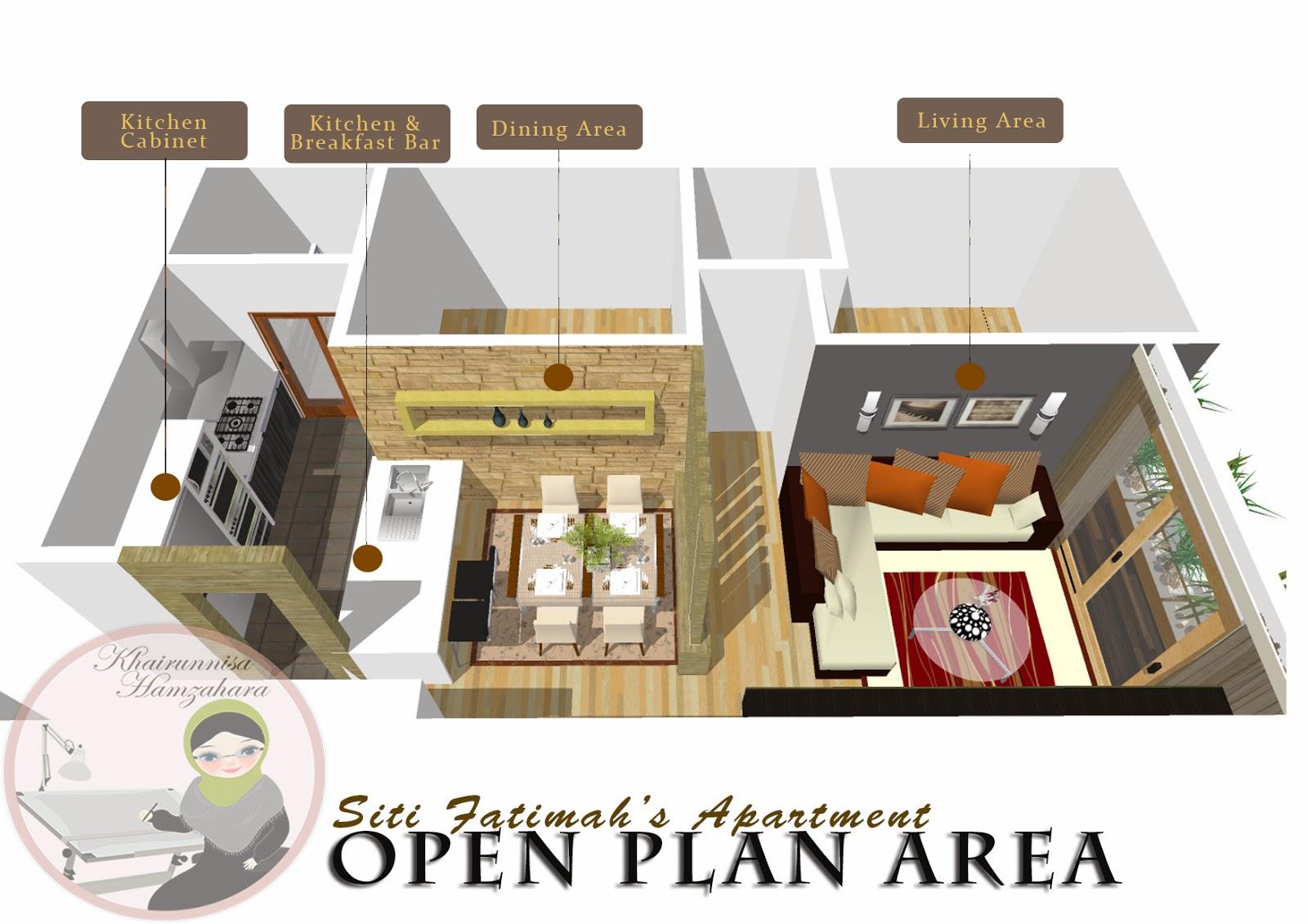Gambar Pandangan Pertama Pelan Keseluruhan Ruang Terbuka Apartment