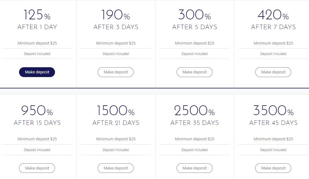 Инвестиционные планы NeoCrypto
