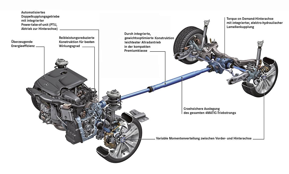 Harga dan Spesifikasi Mercedes-Benz Indonesia