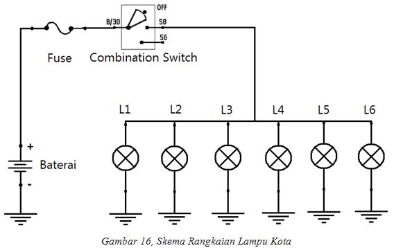 ahyat's32: Sistem Penerangan Kendaraan