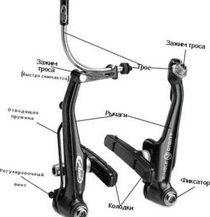 элементы велосипедного тормоза v-brake