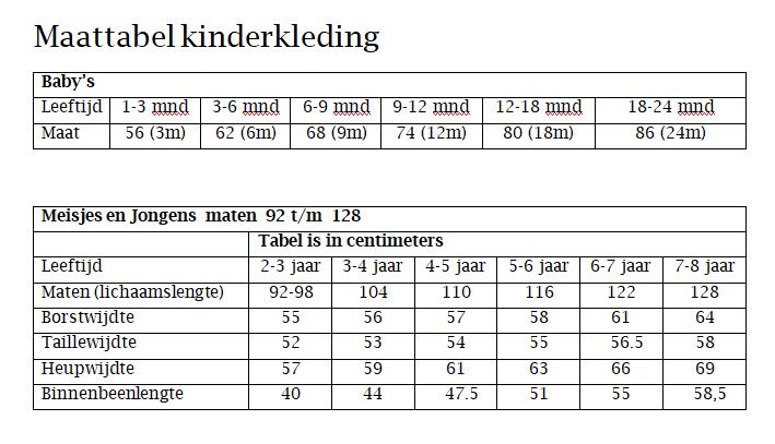 Maattabel Kinderkleding.Kinderkleding Eigenzinnig Maattabel