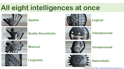SlideTalk video: Multiple Intelligences and Education