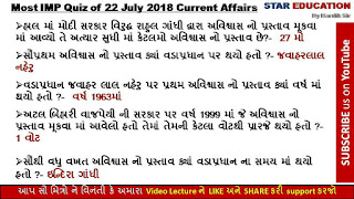 22 July 2018 Most IMP Current Affairs in Gujarati for GPSC