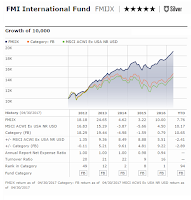 FMI International Fund (FMIJX)