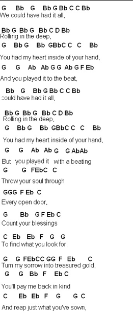 Count Your Blessings Chords Images - finger placement guitar chord chart