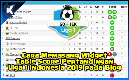 Cara Memasang Widget Table Score Pertandingan Liga 1 Indonesia 2019 pada Blog
