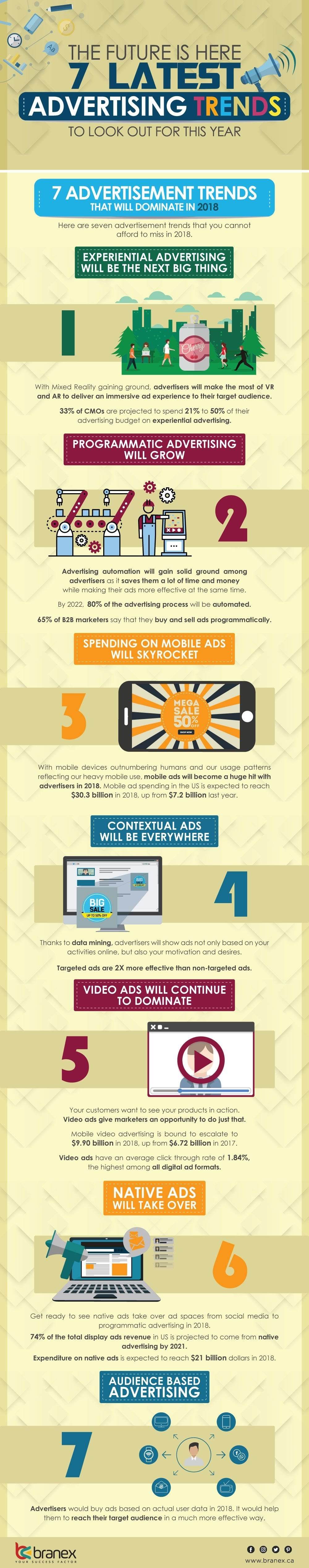 7 Advertising Trends 2018 - #Infographic