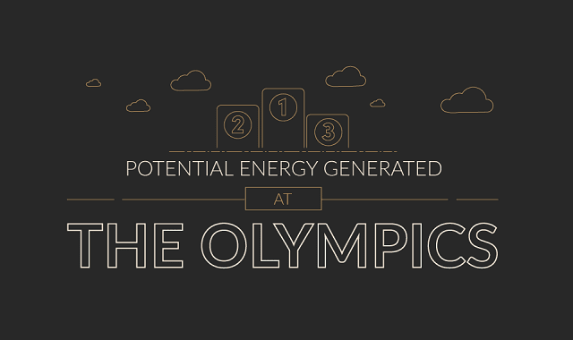 Potential Energy Generated at the Olympics