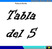 https://cplosangeles.educarex.es/web/edilim/curso_2/matematicas/tablas/tabla5/tabla5.html