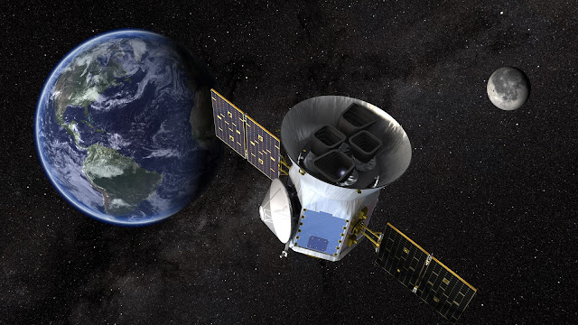 NASA's Transiting Exoplanet Survey Satellite (TESS)