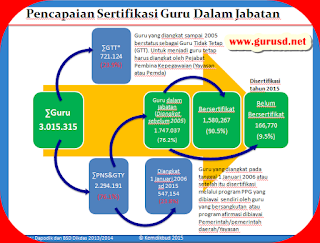 Qualified Teachers (Pendidikan Guru di Indonesia)