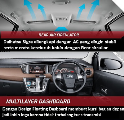 Dealer Daihatsu Makassar Sigra