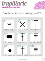 Símbolos del ganchillo