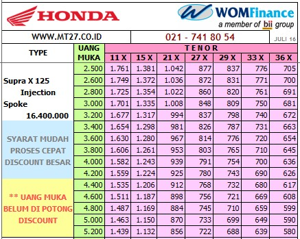 HONDA SUPRA X 125 SPOKE