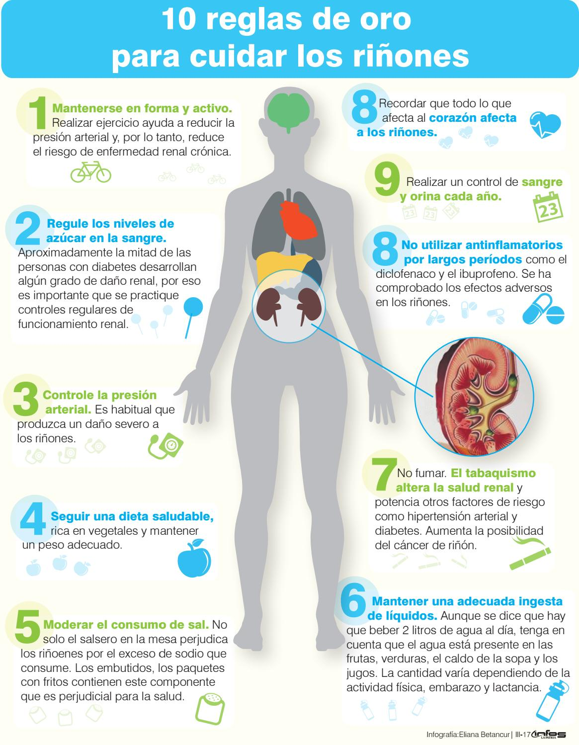 cómo BAJAR de peso? : Habitos que perjudican nuestros riñones