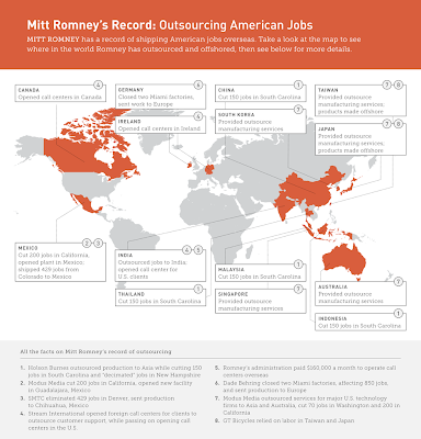Willard Mitt Romney's Record: Outsourcing American Jobs