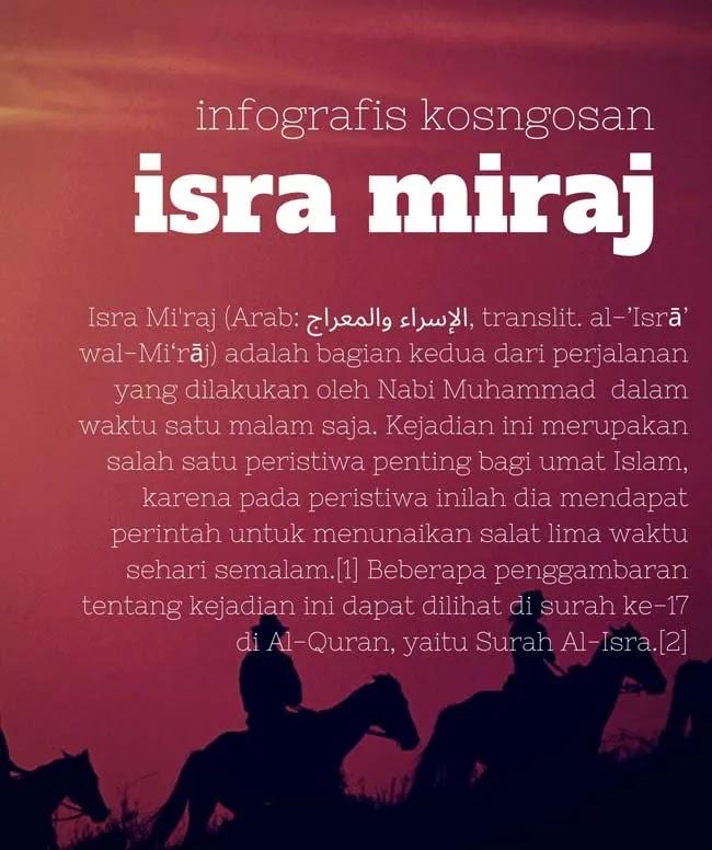 sejarah isra miraj