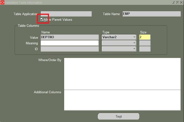 Table value set allow parent values