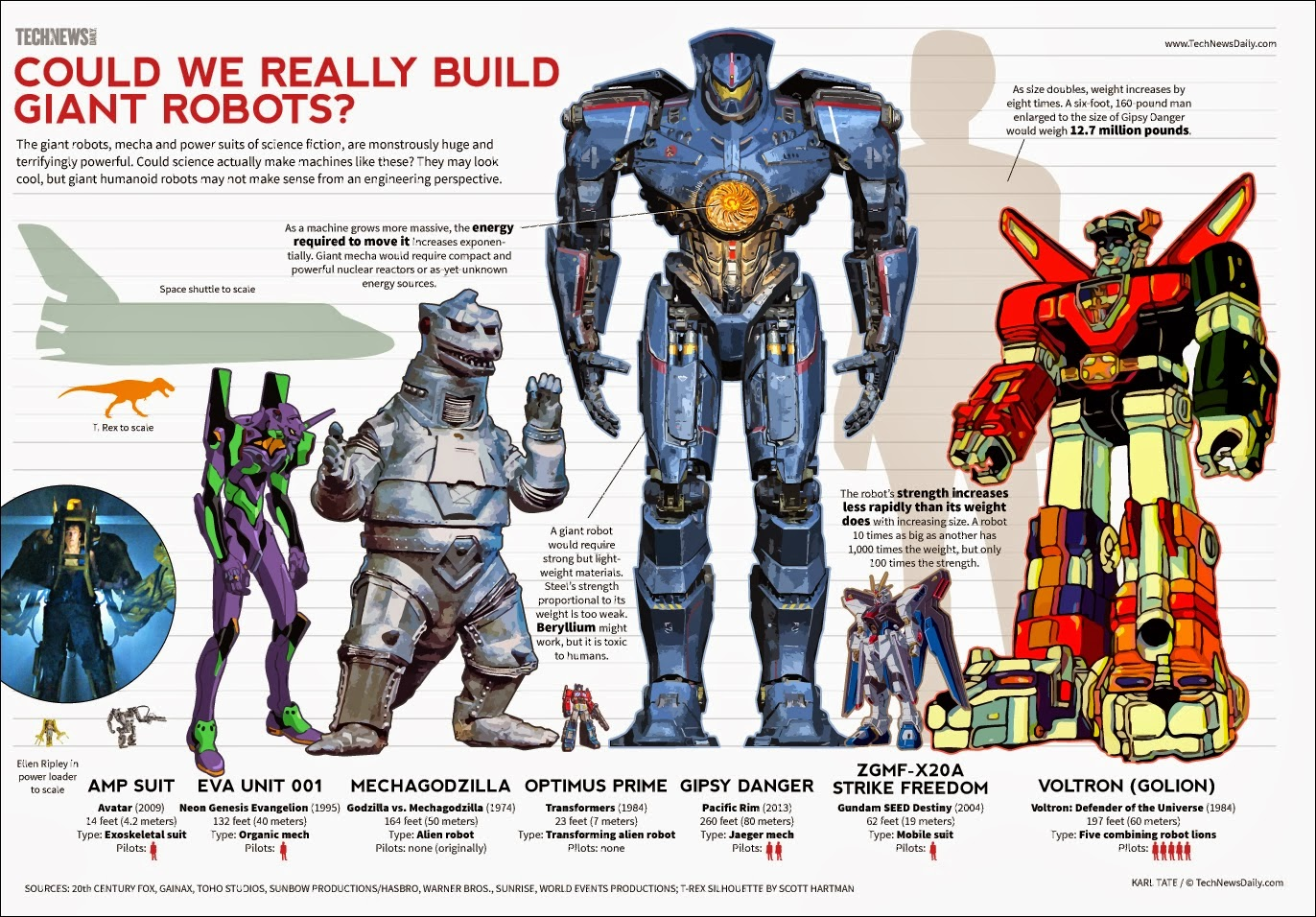 could gigantor tetsujin 28 go giant robo and big o exist in the same universe.html