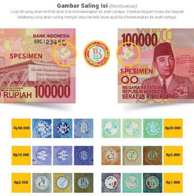 jenis logo BI uang 20000 10000 50000 5000 2000 1000