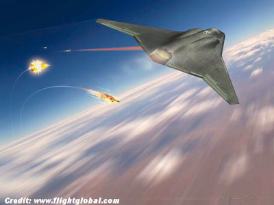 Defensive Lasers for Future Fighters Jets