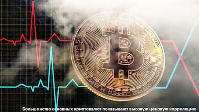 Большинство основных криптовалют показывают высокую ценовую корреляцию