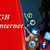 Airtel Loot : Airtel में  1GB फ्री 4G इन्टरनेट डाटा कैसे पायें
