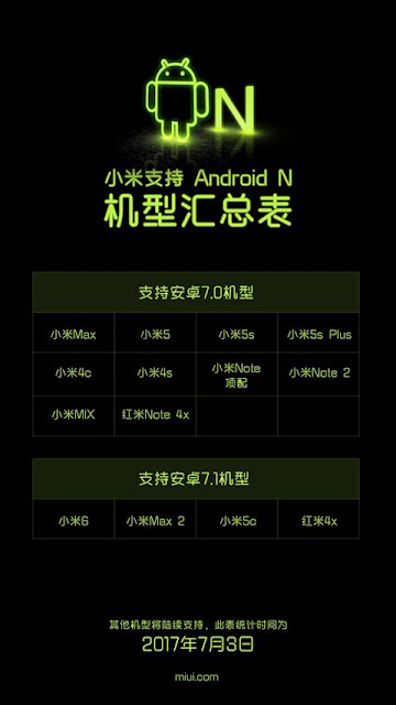 OFFICIAL: List Of Xiaomi Phones Getting Nougat