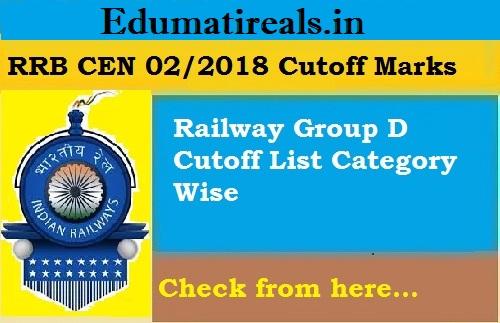 Railway Group D (CEN 02/2018) Mark Sheet 2019