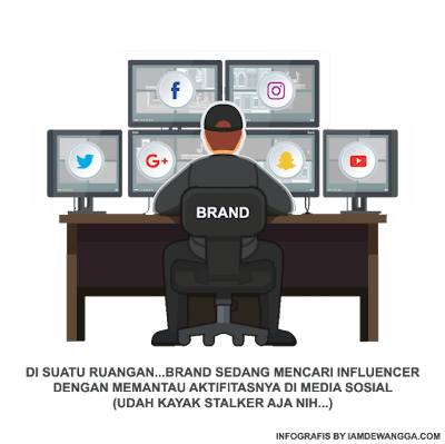 Brand lagi cari Influencer Marketing