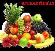 जानिये फल खाने के फ़ायदे
