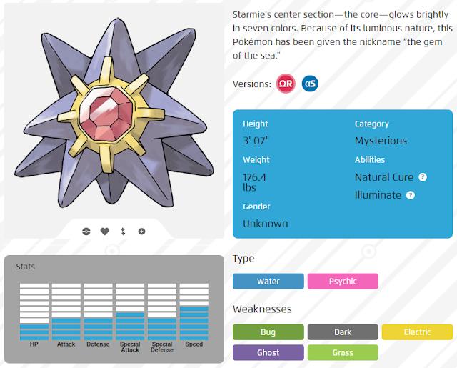 Kehebatan Starmie (c) www.pokemon.com