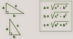 Untuk mencari luas trapseium (i) kita gunakan rumus luas trapesium yaitu:. Rumus Sisi Miring Trapesium