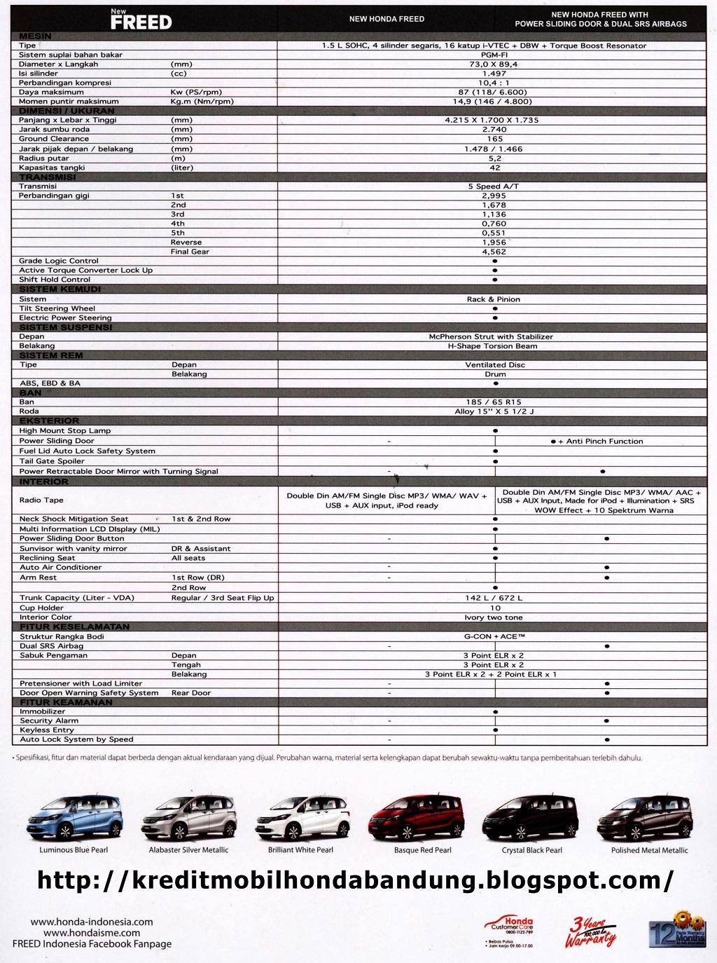 spesifikasi honda freed - honda bandung   harga mobil honda