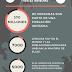 Infográfico: Día Internacional de los Pueblos Indígenas (Nivel A2)