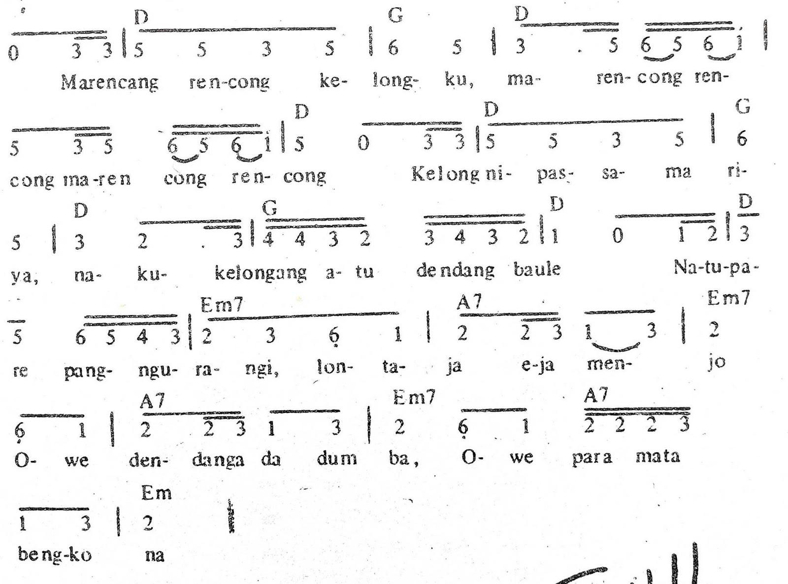 Chord & Arti Lirik Lagu Sulawesi Selatan: Ma Rencong + Not Angka