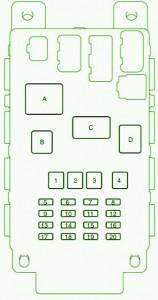 Toyota    Fuse       Box       Diagram        Fuse       Box    Toyota    Scion       xB       Diagram