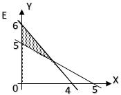 unbk-2018-matematika-sma-ips