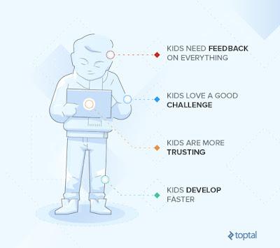 Claves para aprender a diseñar aplicaciones para niños