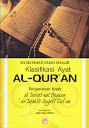 KLASIFIKASI AYAT AL QUR AN, MUHAMMAD ZAKKI SHALIH Karya: Dr. Muhammad Zakki Shalih