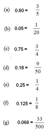CBSE Class 6th ( VI) Mathematics Chapter 8. Decimals