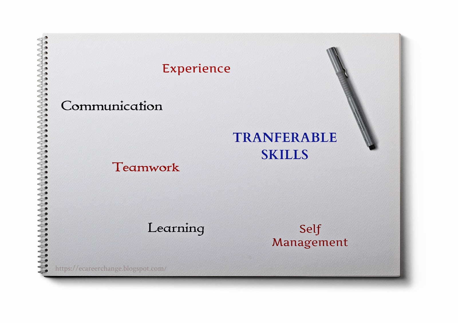 how to identify transferable skills for career change