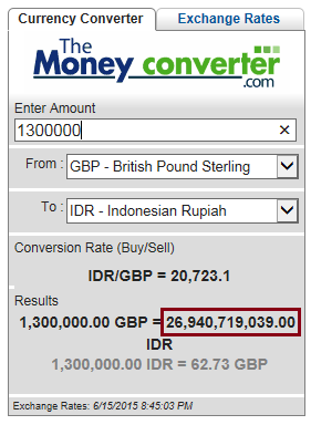 Penampakan Currency Converter - Blog Mas Hendra