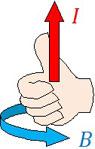 Kaidah Tangan Kanan Ampere untuk menentukaan arah induksi magnet